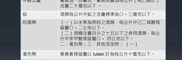 聊聊【酒品食安】(上)